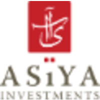 Firaun and asiya investments auto forex trading software best