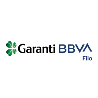 Garanti Bbva Filo Overview Competitors And Employees Apollo Io
